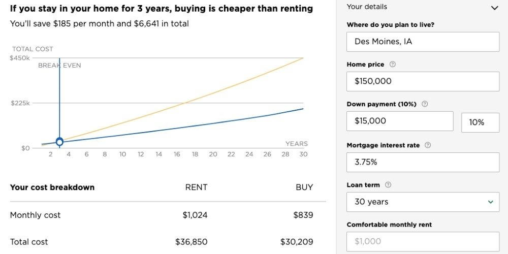 downpayments first-time homebuyers